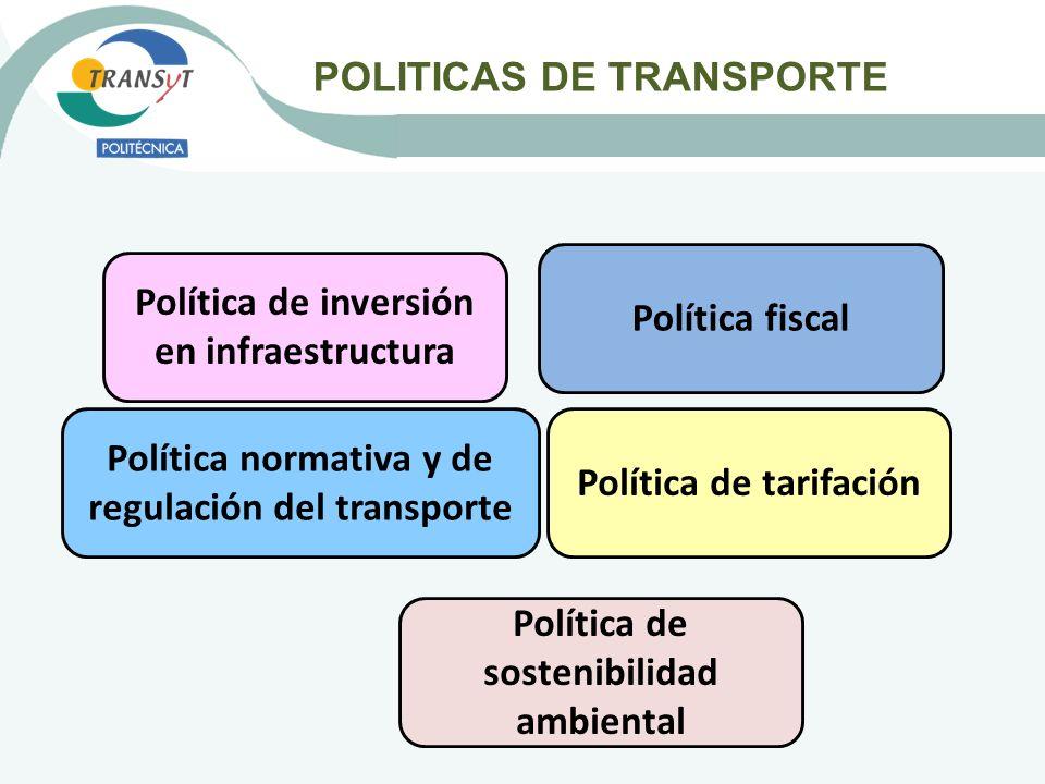POLITICAS DE TRANSPORTE