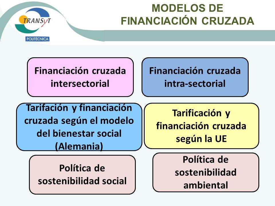 MODELOS DE FINANCIACIÓN CRUZADA