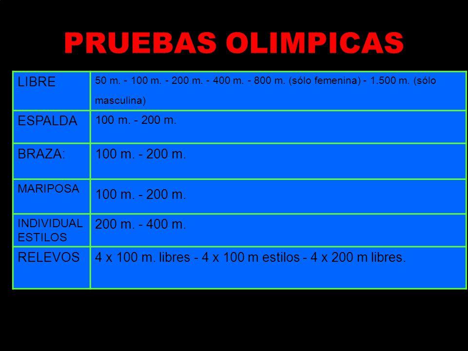 PRUEBAS OLIMPICAS LIBRE ESPALDA BRAZA: 200 m. - 400 m. RELEVOS