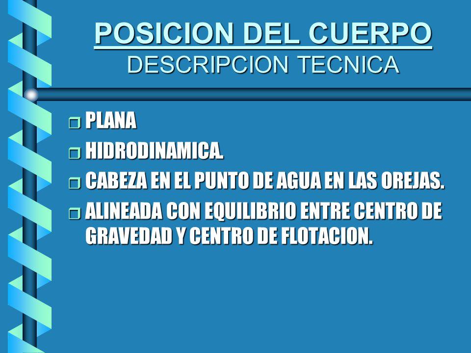 POSICION DEL CUERPO DESCRIPCION TECNICA