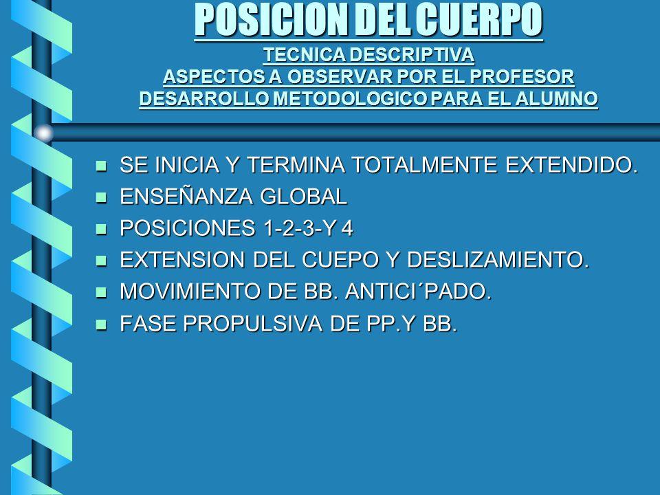 POSICION DEL CUERPO TECNICA DESCRIPTIVA ASPECTOS A OBSERVAR POR EL PROFESOR DESARROLLO METODOLOGICO PARA EL ALUMNO