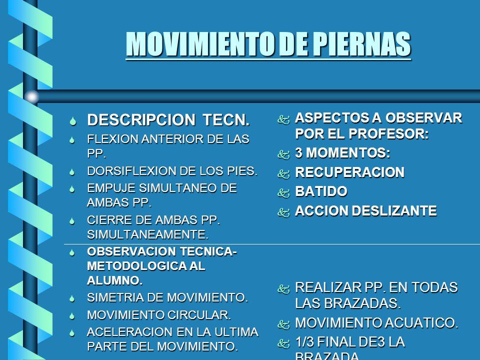 MOVIMIENTO DE PIERNAS DESCRIPCION TECN.