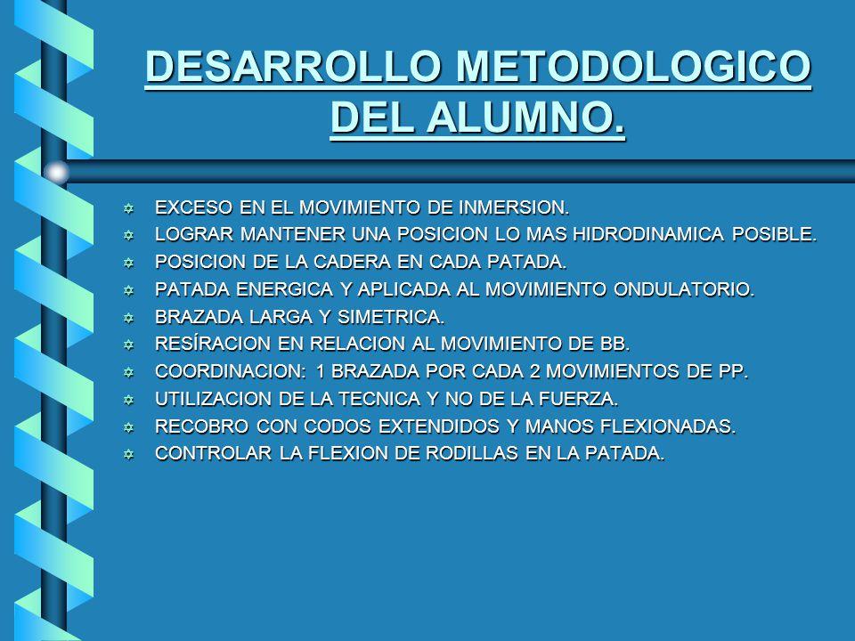 DESARROLLO METODOLOGICO DEL ALUMNO.