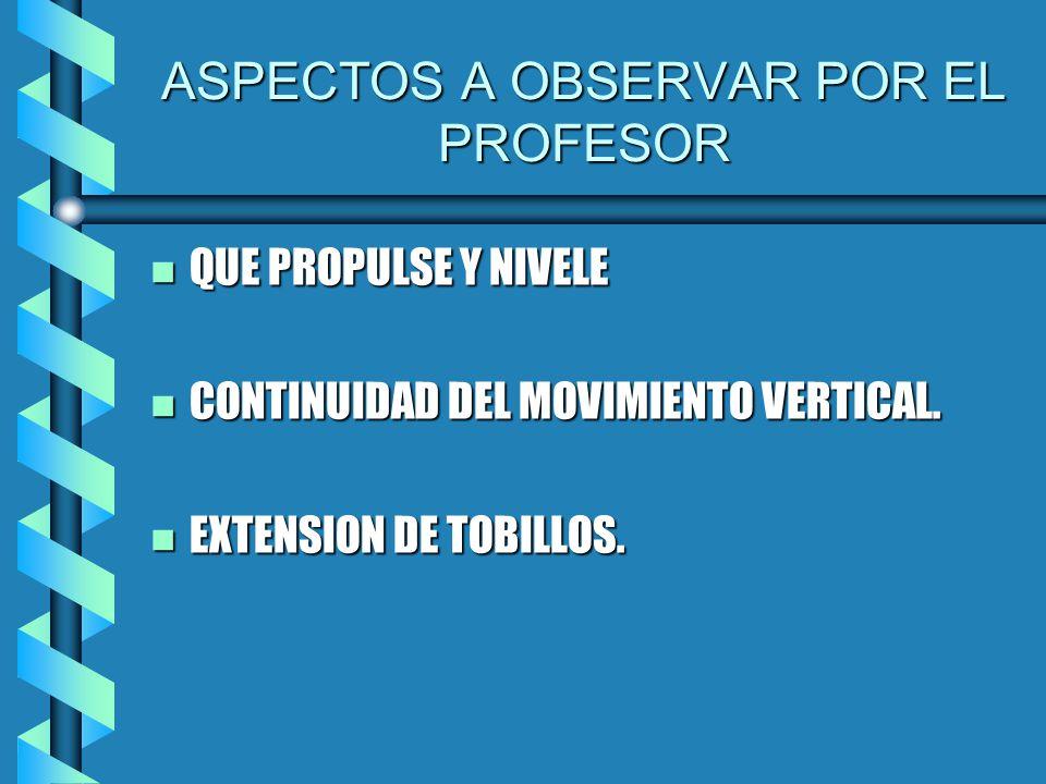 ASPECTOS A OBSERVAR POR EL PROFESOR