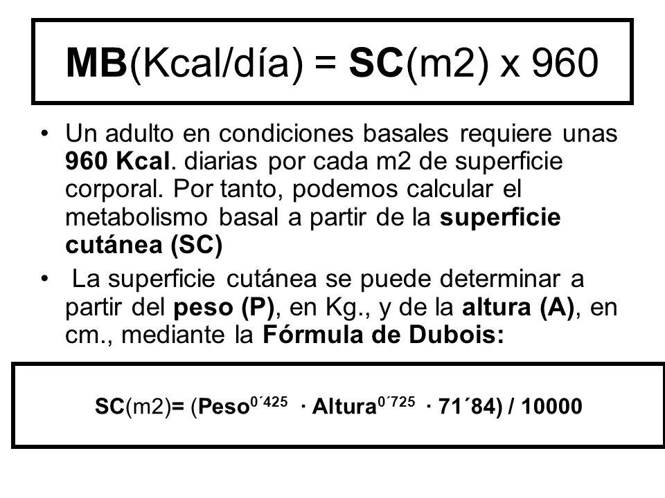 SC(m2)= (Peso0´425 · Altura0´725 · 71´84) / 10000