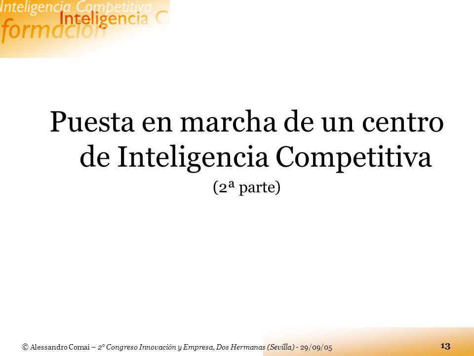 Puesta en marcha de un centro de Inteligencia Competitiva