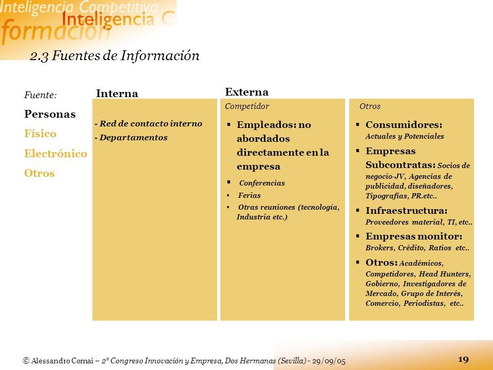 2.3 Fuentes de Información