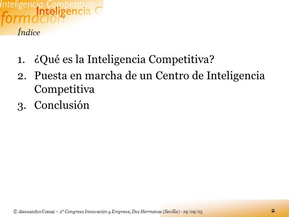 ¿Qué es la Inteligencia Competitiva