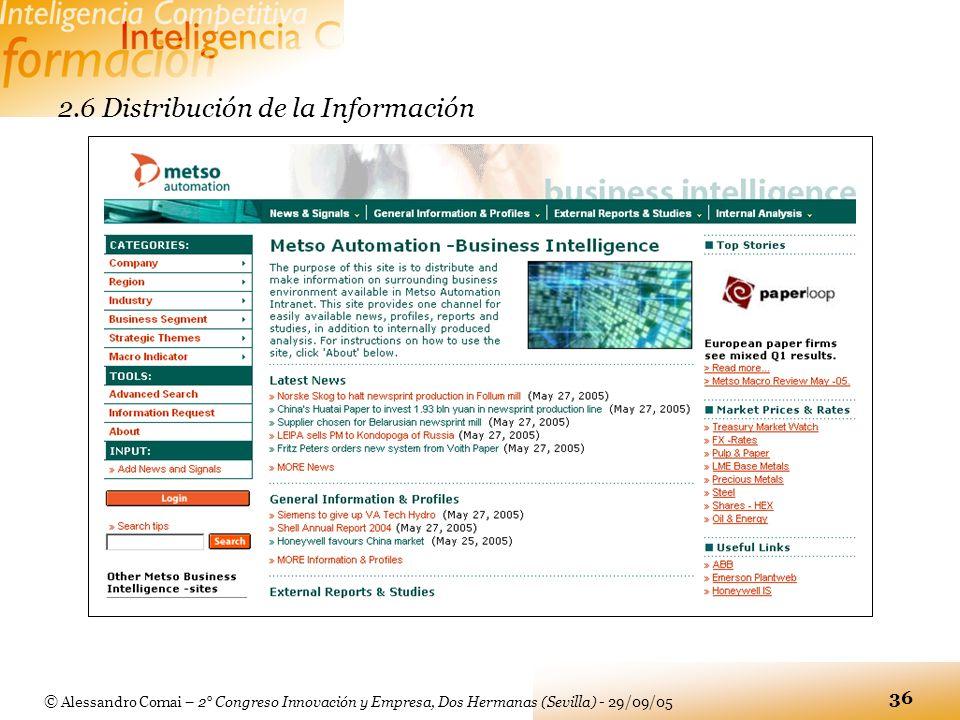 2.6 Distribución de la Información