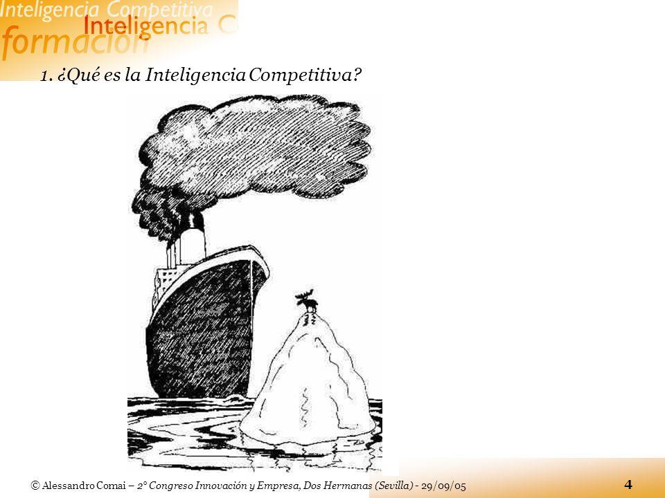 1. ¿Qué es la Inteligencia Competitiva