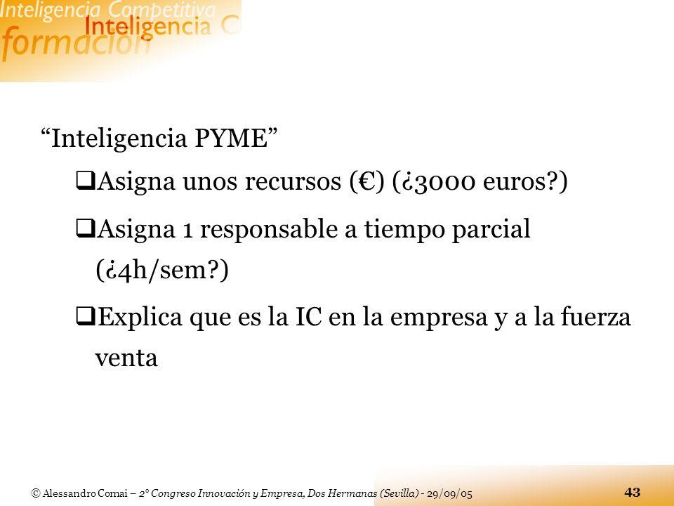 Inteligencia PYME Asigna unos recursos (€) (¿3000 euros ) Asigna 1 responsable a tiempo parcial (¿4h/sem )