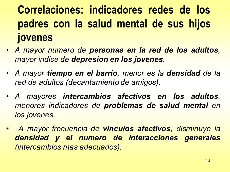 Problemas de salud mental adultos mayores