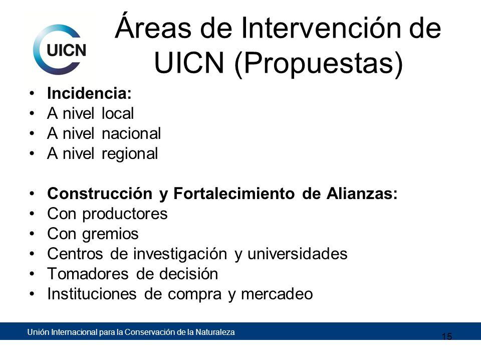 Áreas de Intervención de UICN (Propuestas)