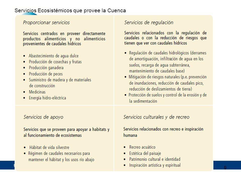 Servicios Ecosistémicos que provee la Cuenca