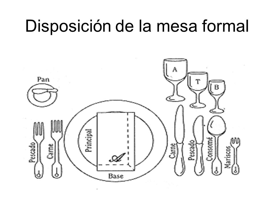 Disposición de la mesa formal