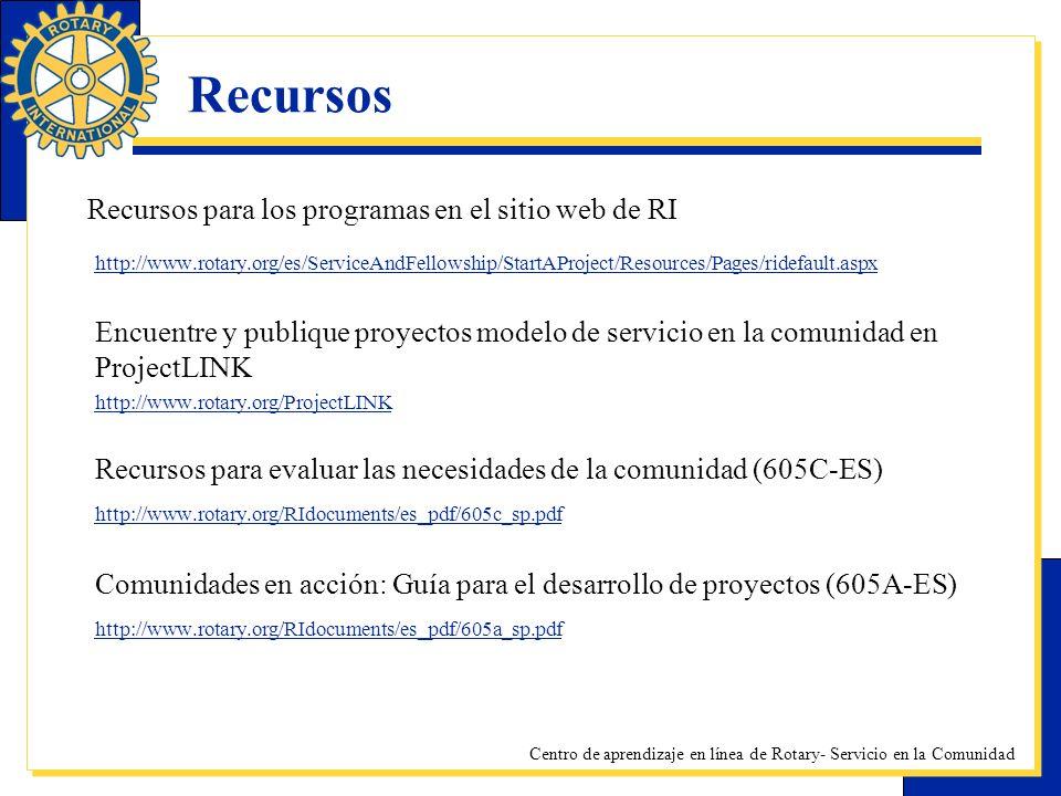 Recursos para los programas en el sitio web de RI