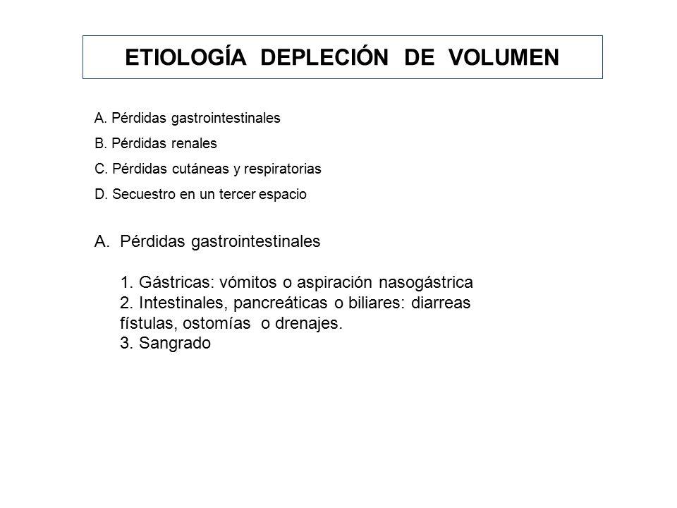 ETIOLOGÍA DEPLECIÓN DE VOLUMEN