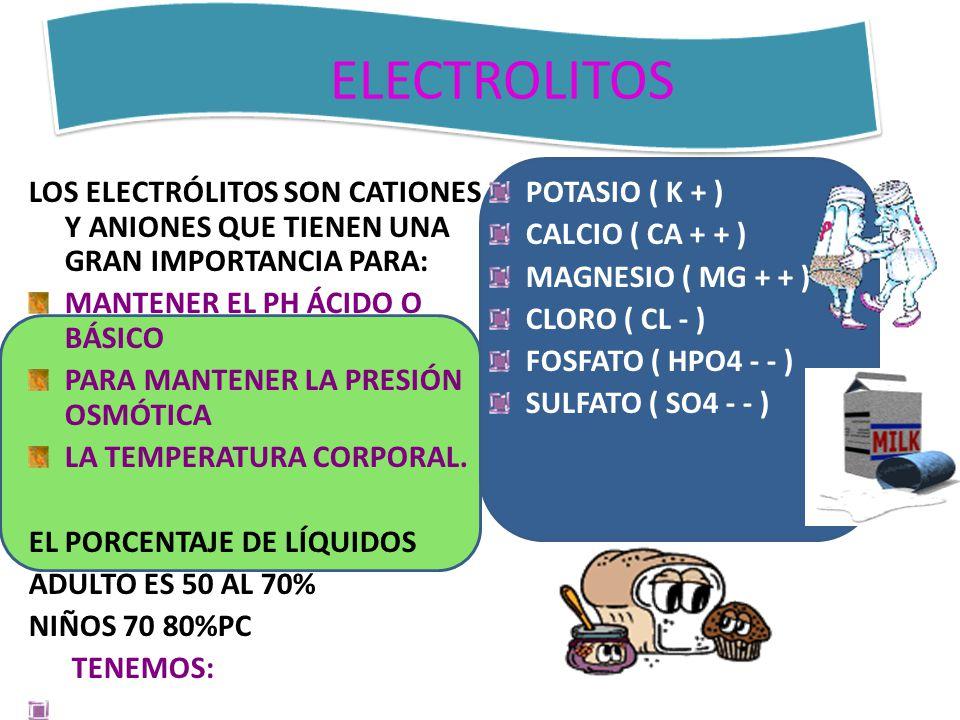 ELECTROLITOS LOS ELECTRÓLITOS SON CATIONES Y ANIONES QUE TIENEN UNA GRAN IMPORTANCIA PARA: POTASIO ( K + )