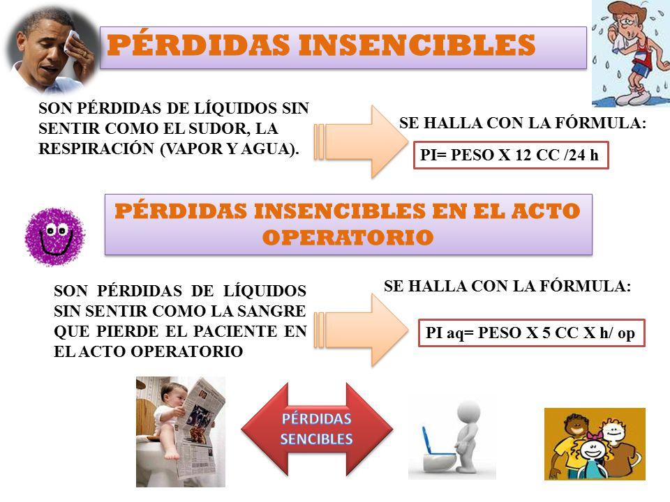 PÉRDIDAS INSENCIBLES EN EL ACTO OPERATORIO