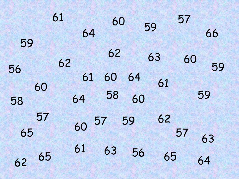 61 57. 60. 59. 64. 66. 59. 62. 63. 60. 62. 59. 56. 61. 60. 64. 61. 60. 58. 59. 64.