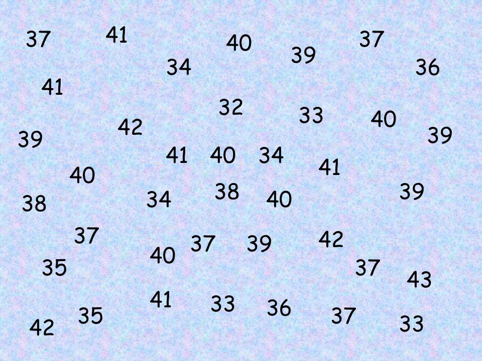 41 37. 37. 40. 39. 34. 36. 41. 32. 33. 40. 42. 39. 39. 41. 40. 34. 41. 40. 38. 39.