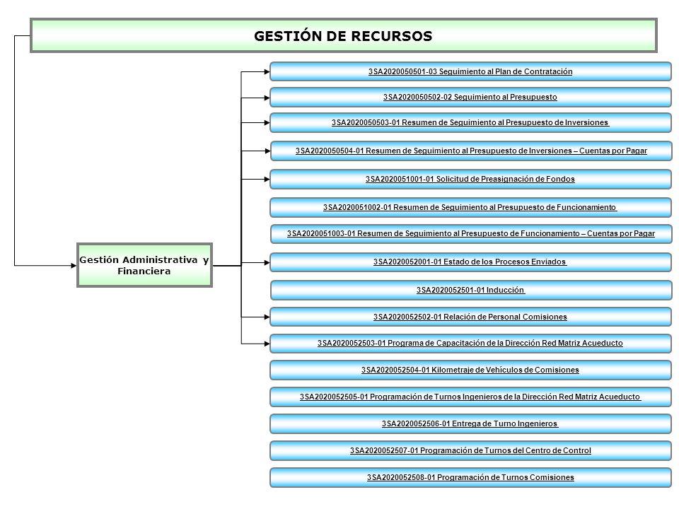 PLANEACIÓN Y CONTROL DE LA GESTIÓN - ppt descargar