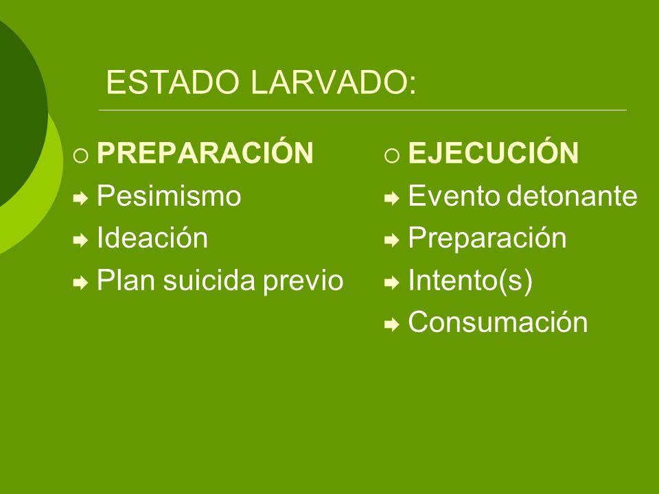 ESTADO LARVADO: PREPARACIÓN Pesimismo Ideación Plan suicida previo