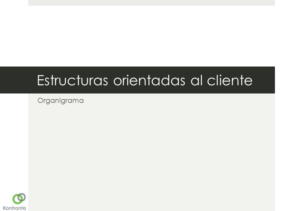 Estructuras orientadas al cliente