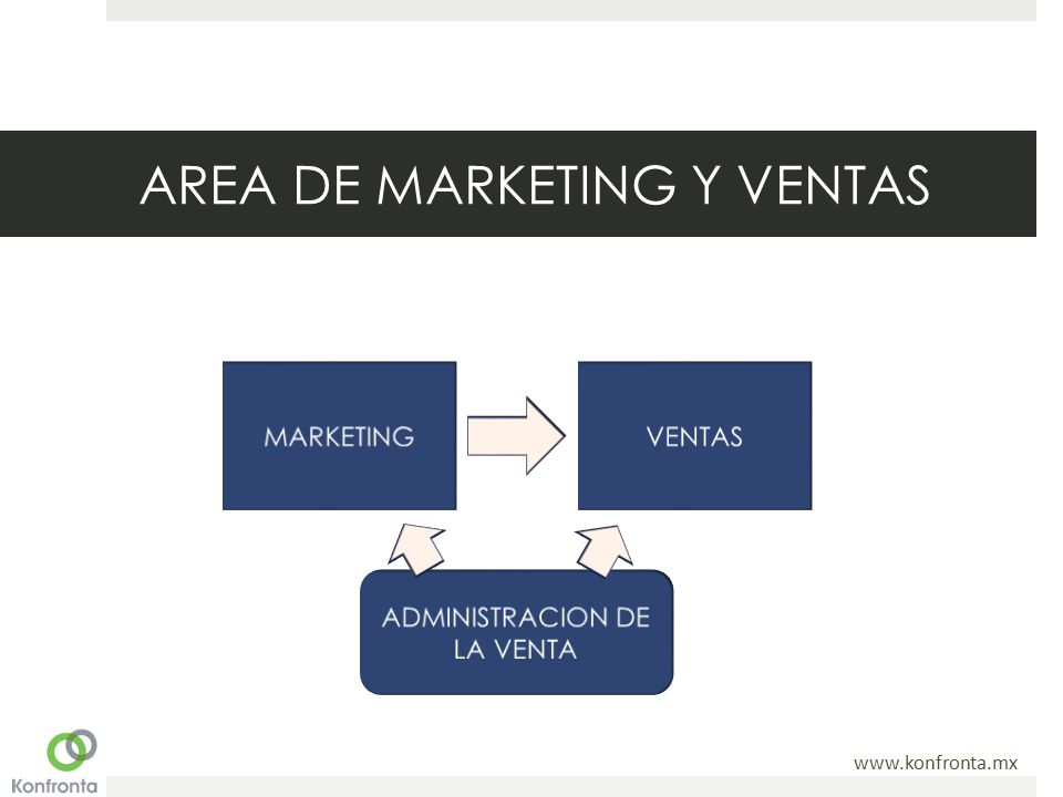AREA DE MARKETING Y VENTAS