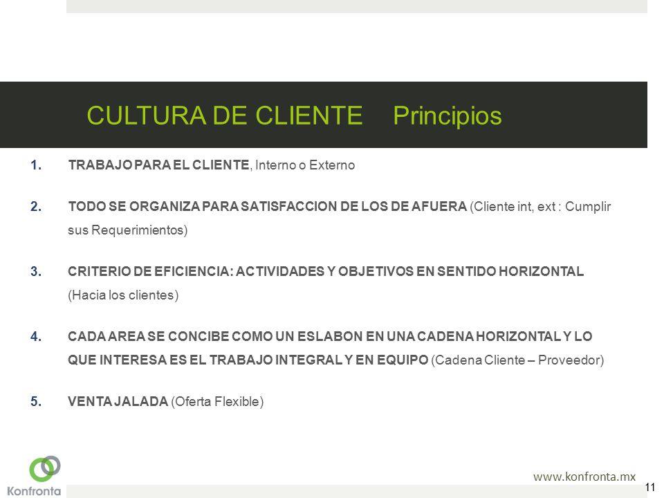 CULTURA DE CLIENTE Principios