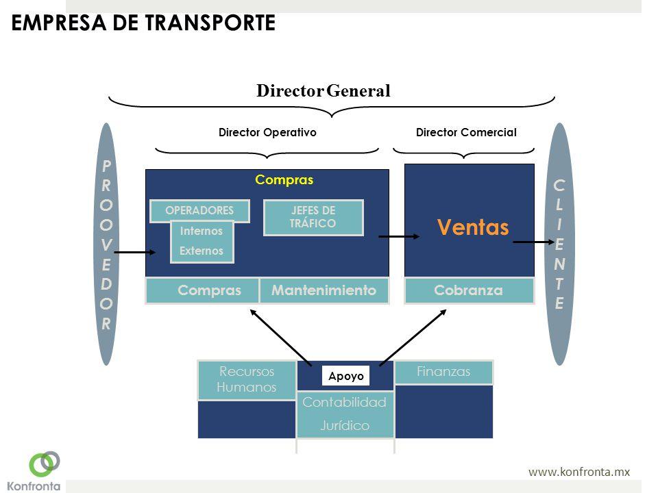 EMPRESA DE TRANSPORTE Ventas Director General P R O V E D C L I E N T