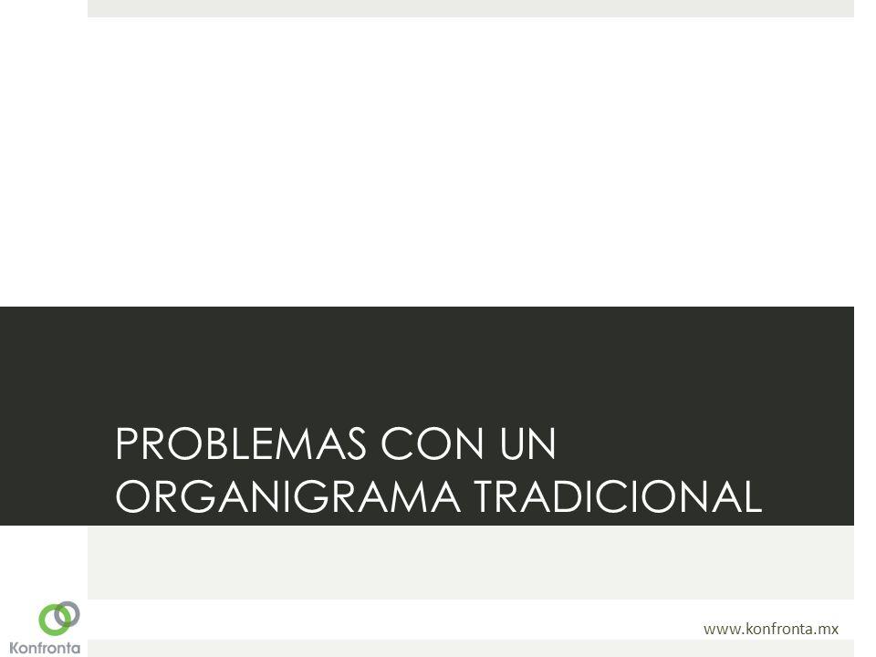 PROBLEMAS CON UN ORGANIGRAMA TRADICIONAL