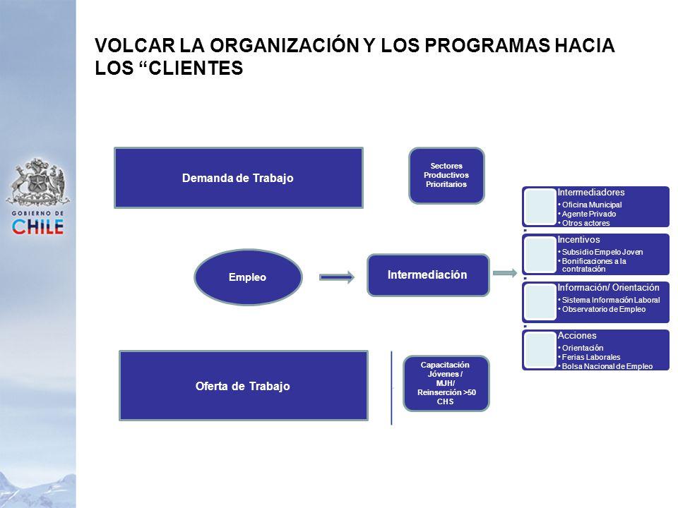 Ministerio del trabajo y previsi n social ppt descargar for Oficina virtual demanda de empleo