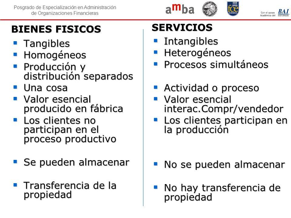 SERVICIOS BIENES FISICOS. Intangibles. Heterogéneos. Procesos simultáneos. Actividad o proceso.