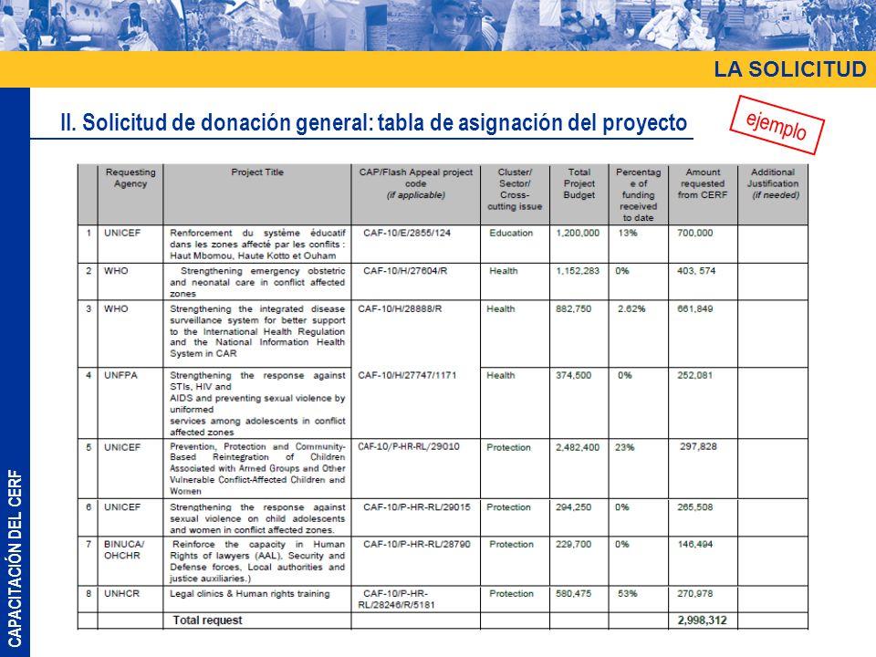 II. Solicitud de donación general: tabla de asignación del proyecto
