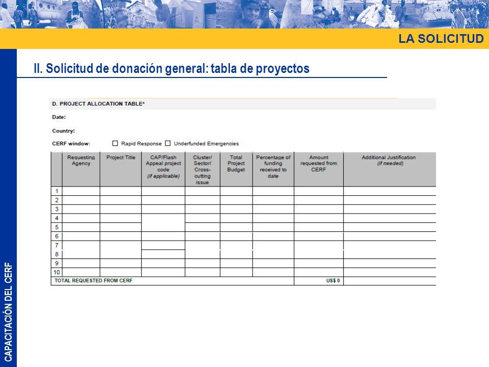 II. Solicitud de donación general: tabla de proyectos
