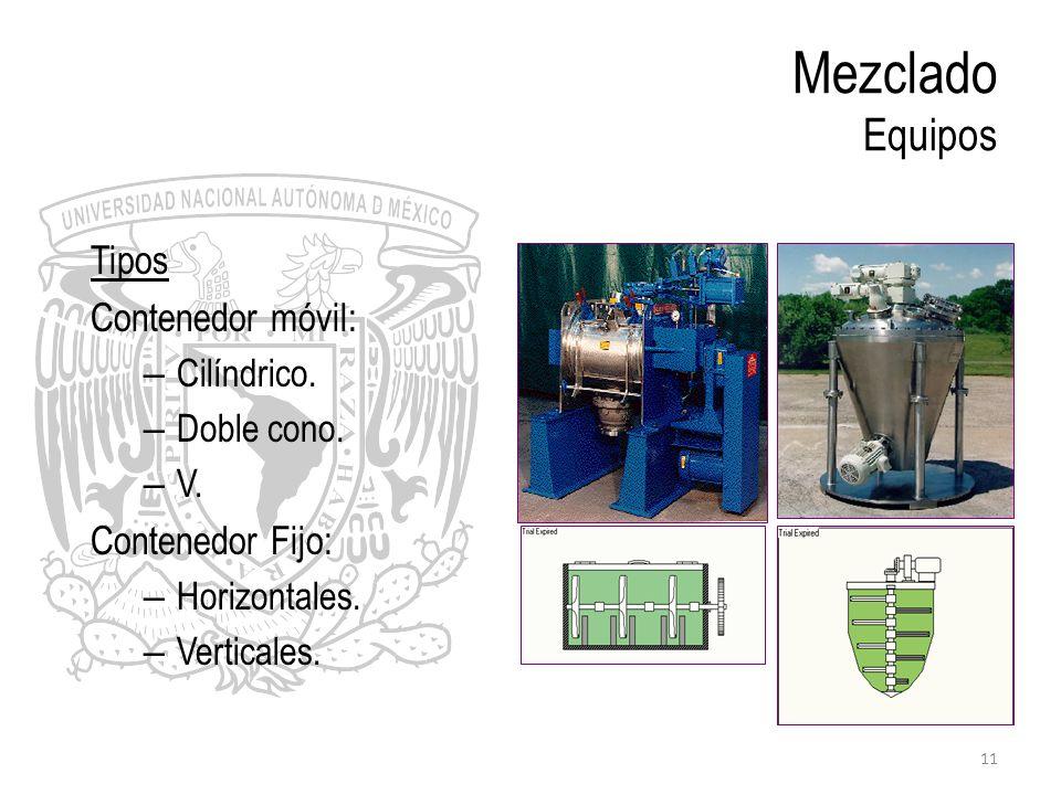 Mezclado Equipos Tipos Contenedor móvil: Contenedor Fijo: Cilíndrico.