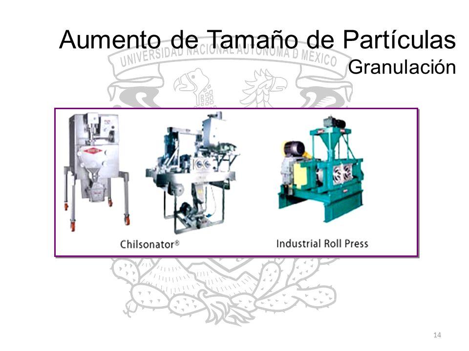 Aumento de Tamaño de Partículas Granulación