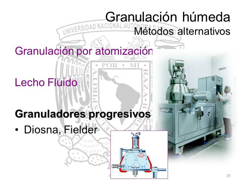 Granulación húmeda Métodos alternativos