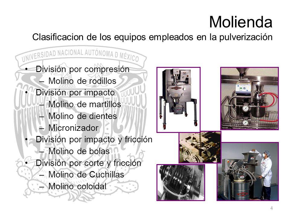 Molienda Clasificacion de los equipos empleados en la pulverización