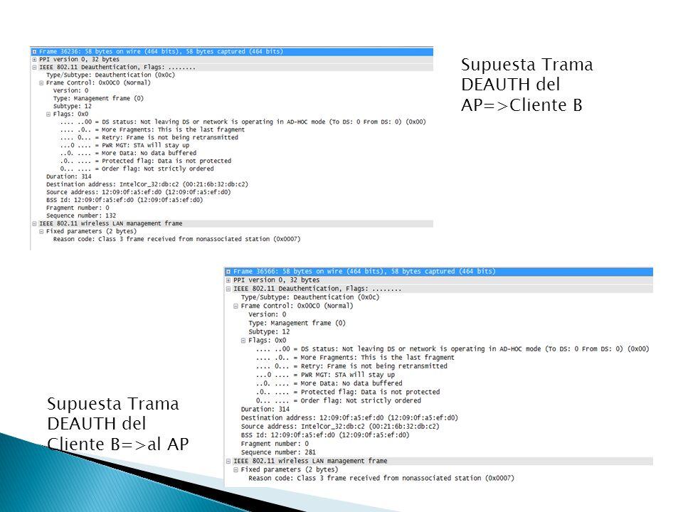 Dorable Mediciones De Trama Composición - Ideas Personalizadas de ...