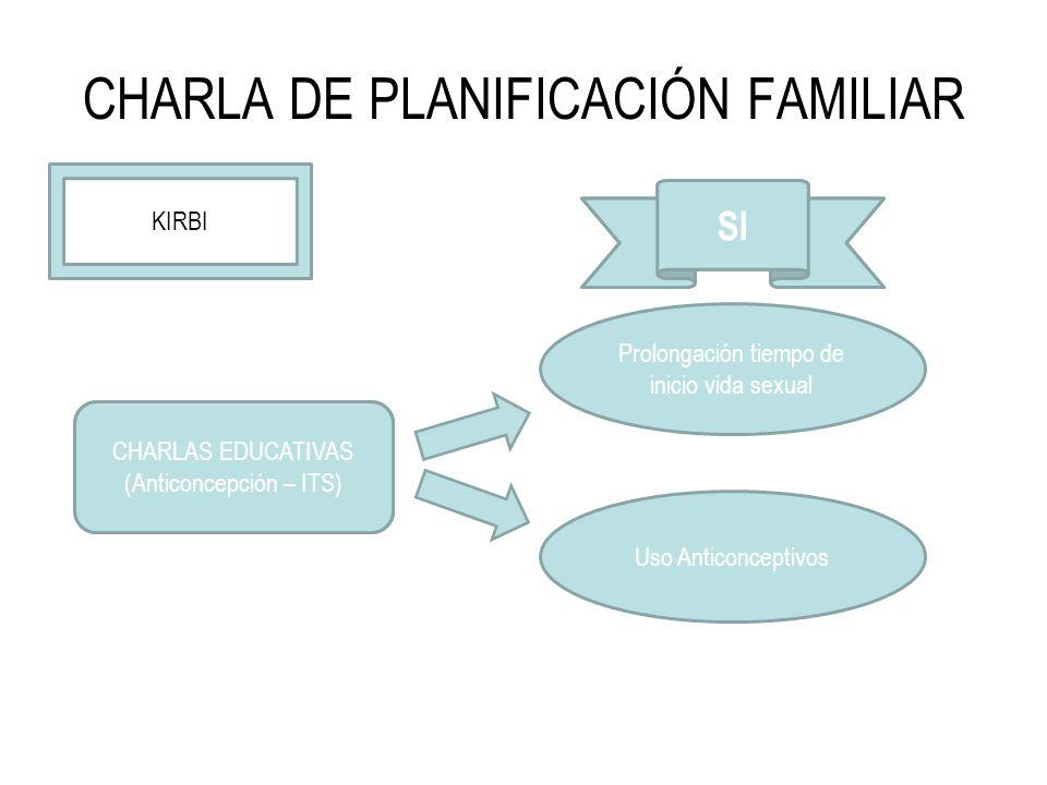 CHARLA DE PLANIFICACIÓN FAMILIAR