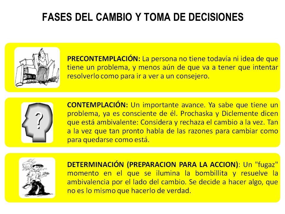 FASES DEL CAMBIO Y TOMA DE DECISIONES