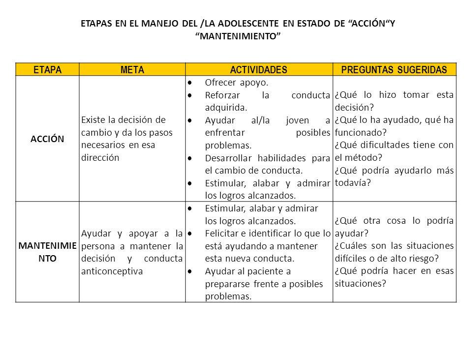 ETAPAS EN EL MANEJO DEL /LA ADOLESCENTE EN ESTADO DE ACCIÓN Y MANTENIMIENTO