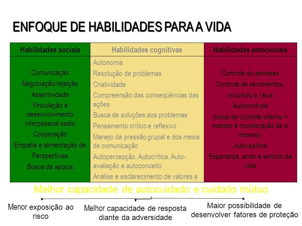 Habilidades cognitivas Habilidades emocionais