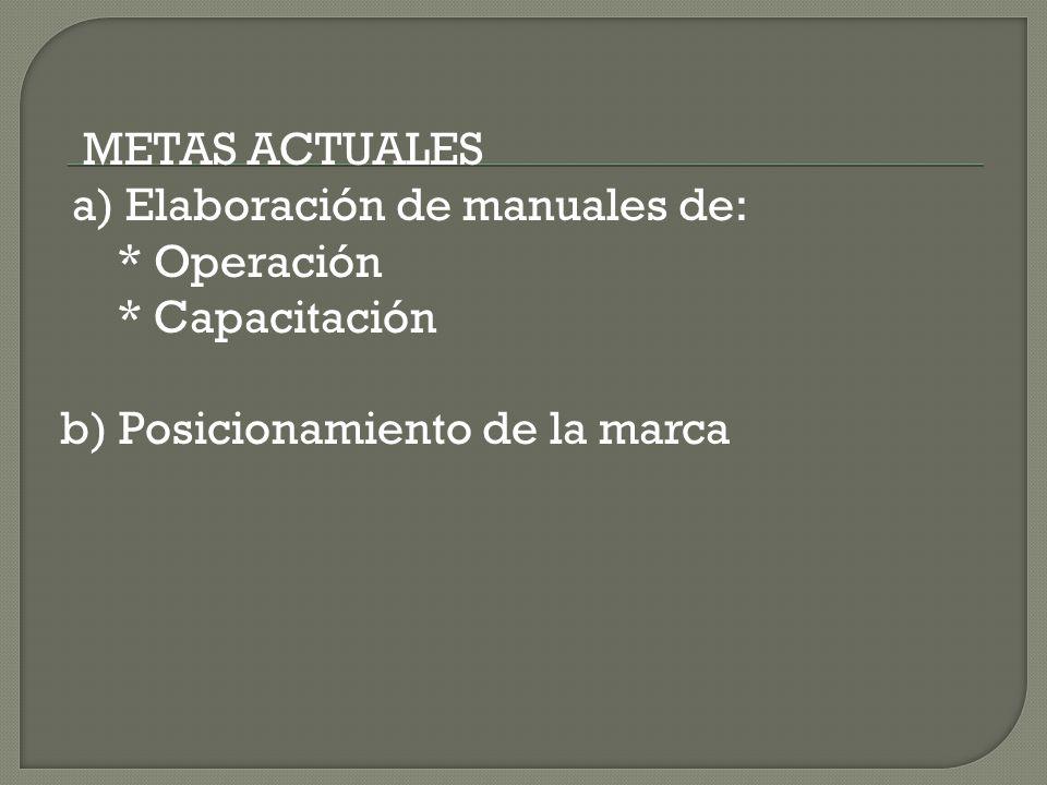 METAS ACTUALES a) Elaboración de manuales de: * Operación. * Capacitación. b) Posicionamiento de la marca.