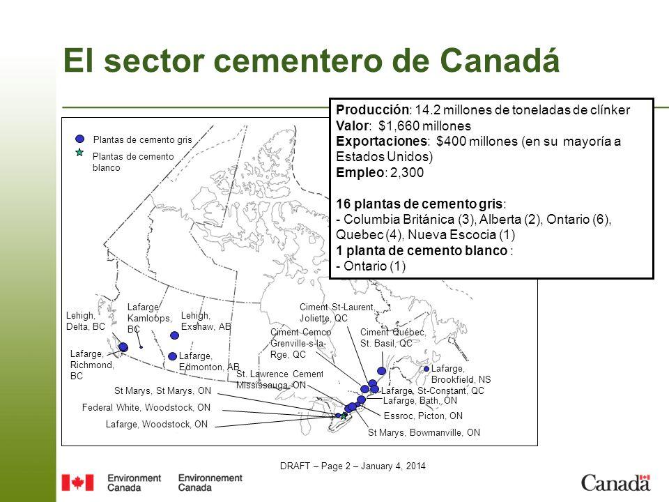 El sector cementero de Canadá