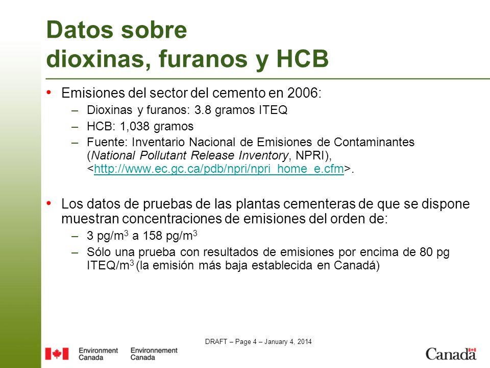 Datos sobre dioxinas, furanos y HCB