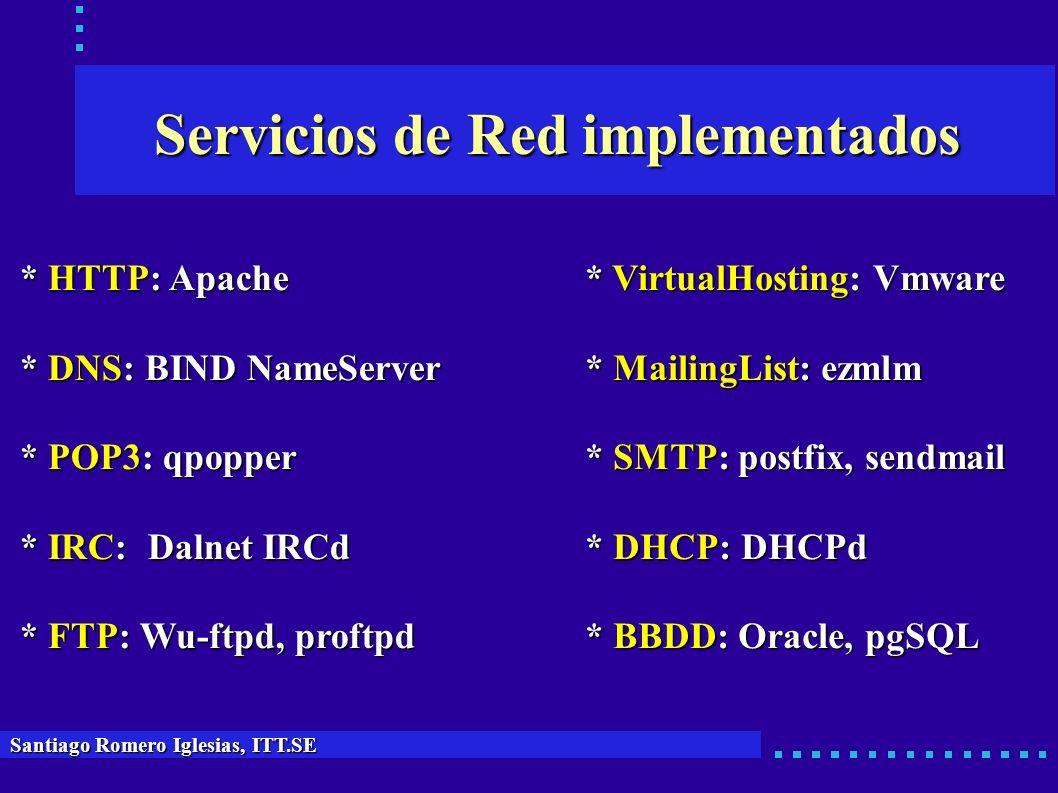 Servicios de Red implementados