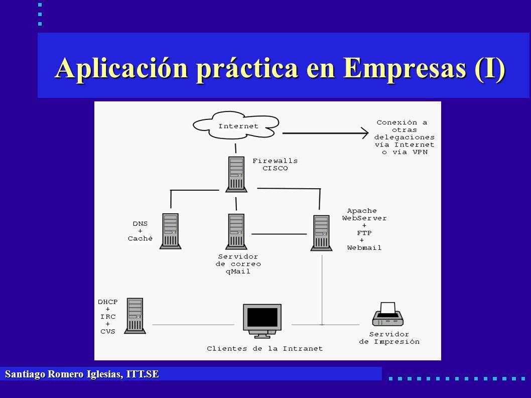 Aplicación práctica en Empresas (I)